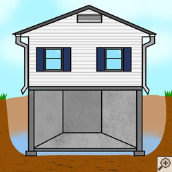 A home with a high water table that can lead to a sump pump running constantly.