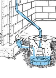 pump drainage system dehumidifier basement wall basement floor