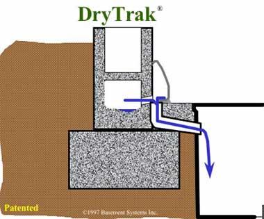 basement monolithic foundation waterproofing monolithic foundations