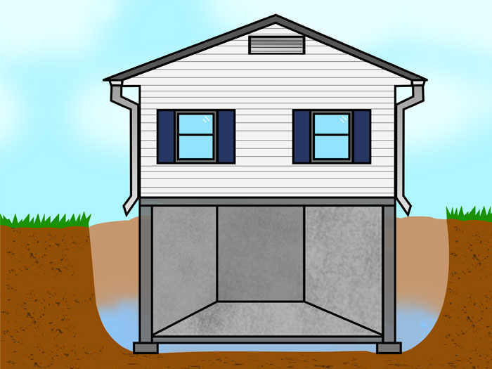 What causes leaky floors in basements fixing leaking for How to build a basement foundation