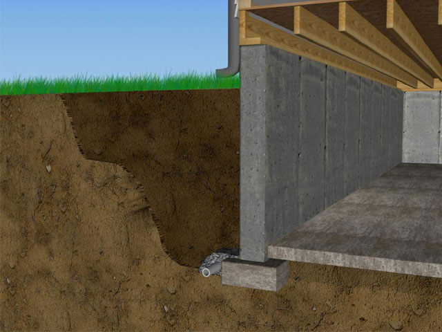 Keeping water off a monolithic floor waterproofing for Basement foundation walls