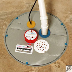 A sump pump system for a dry basement