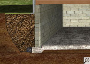 Illustration of a monolithic foundation, with the floor and footing in one piece, and the wall resting on top.