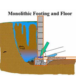 Basement wall and basement floor types what type of for Monolithic pour foundation