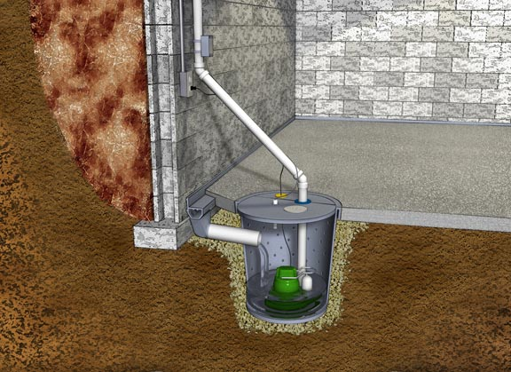 A complete sump pump system installed in an otherwise wet basement. & Basement Waterproofing Contractors